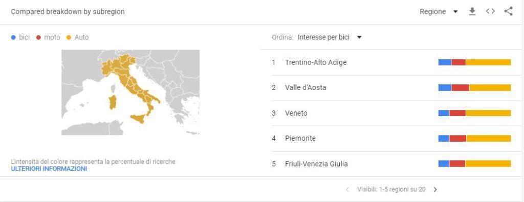 Google Trends per prendere decisioni efficaci [ 1 esempio] 1