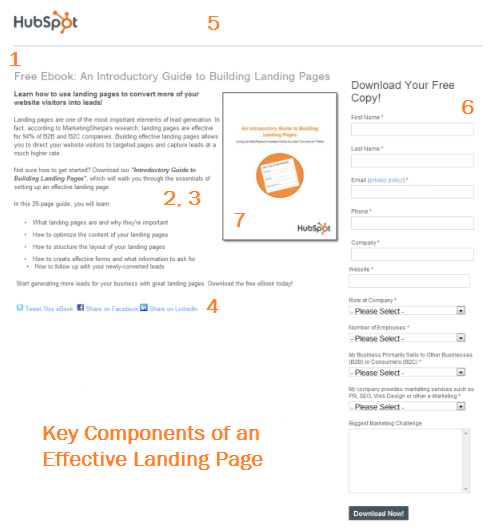 componenti landing page numerati